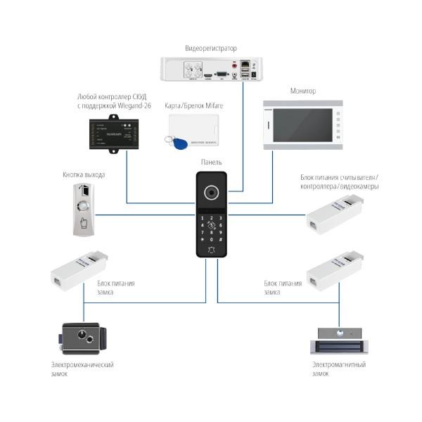 FANTASY MRK HD White / Black - HD вызывная панель 1.3 Мп со СКУД купить с доставкой